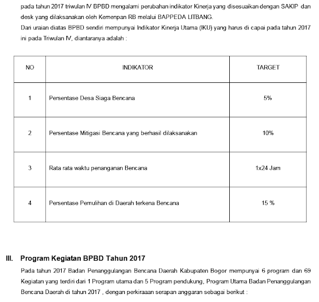 Kinerja BPBD Kabupaten Bogor 236