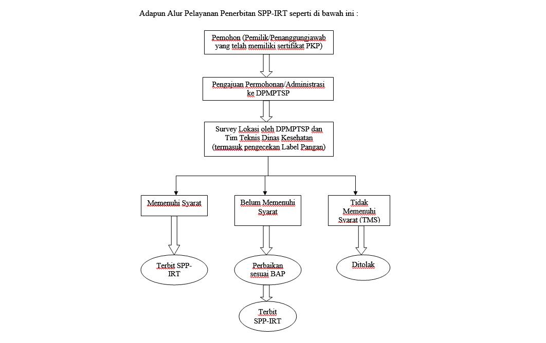 Kinerja Dinas Kesehatan Kabupaten Bogor 2018 229