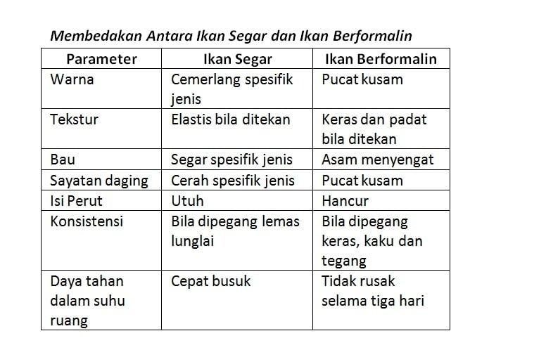 Kinerja Dinas Perikanan Dan Peternakan Kabupaten Bogor 225
